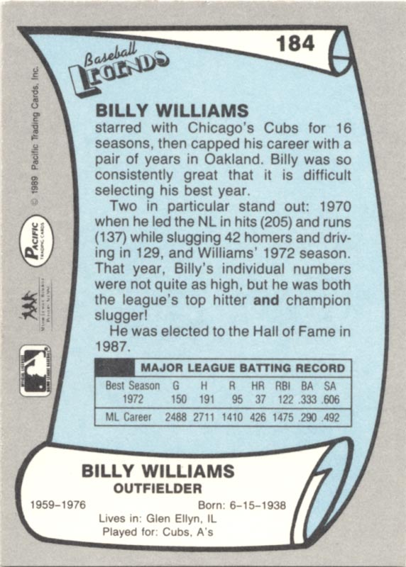 Image 3 for Billy Williams - Trading/Sports Card Signed - HFSID 113941