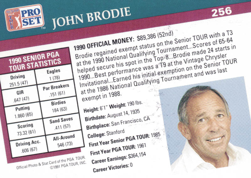 Image 3 for John Brodie - Trading/Sports Card Signed - HFSID 171388