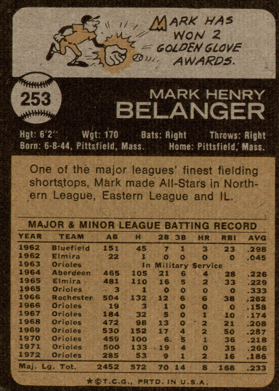 Image 3 for Mark Belanger - Trading/Sports Card Signed - HFSID 20498