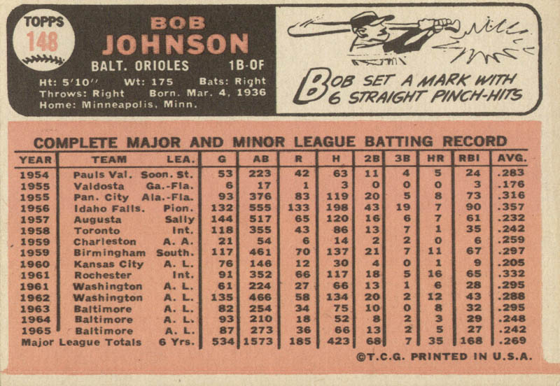 Image 3 for Robert 'Bob' Johnson - Trading/Sports Card Signed - HFSID 21105