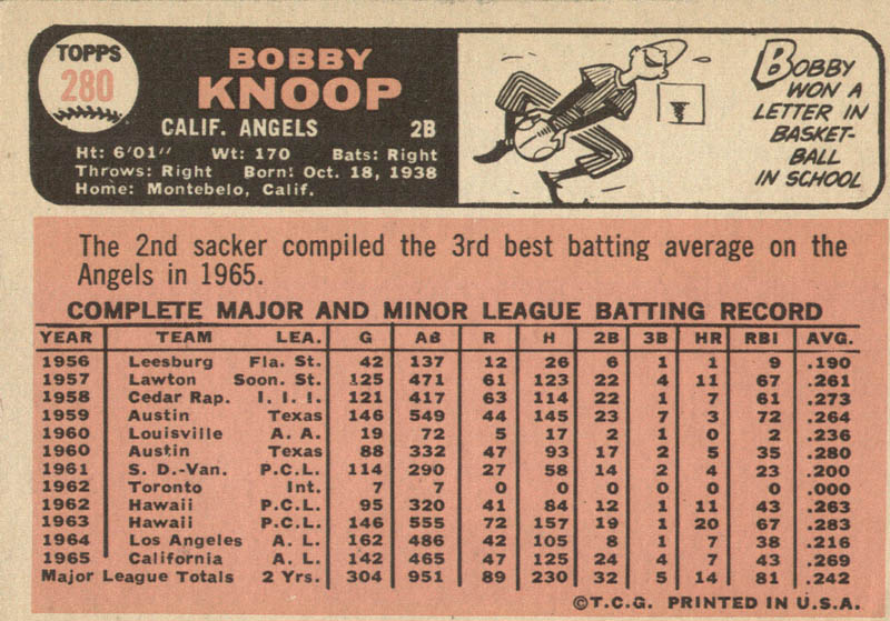 Image 3 for Bobby Knoop - Trading/Sports Card Signed - HFSID 21162