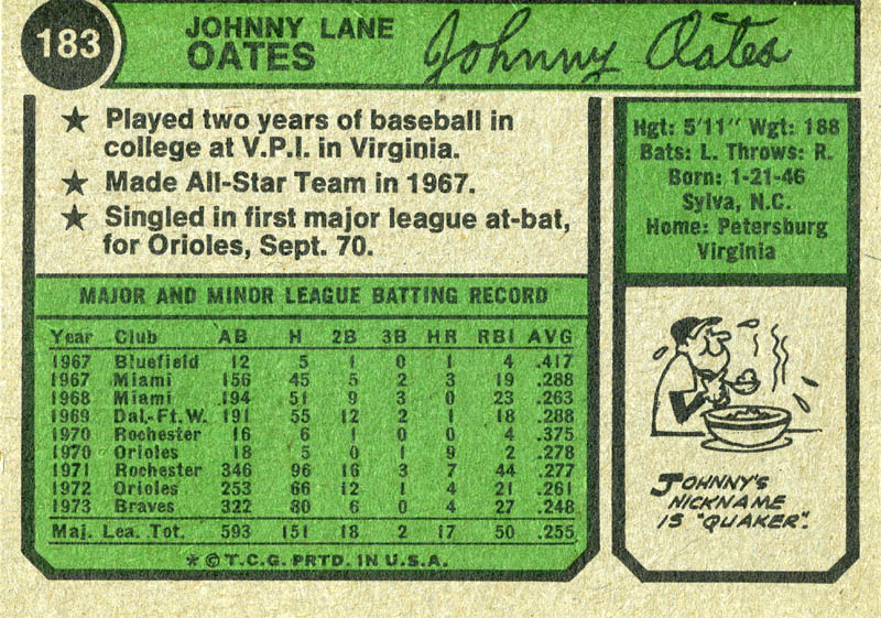 Image 3 for Johnny Oates - Trading/Sports Card Signed - HFSID 21417