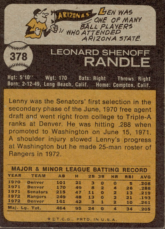 Image 3 for Len Randle - Trading/Sports Card Signed - HFSID 21519