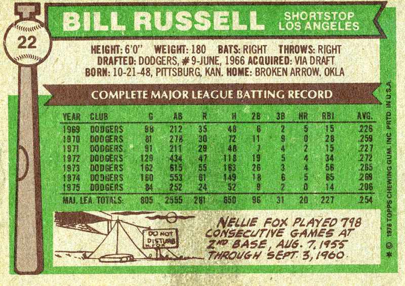 Image 3 for Bill Russell - Trading/Sports Card Signed - HFSID 21607
