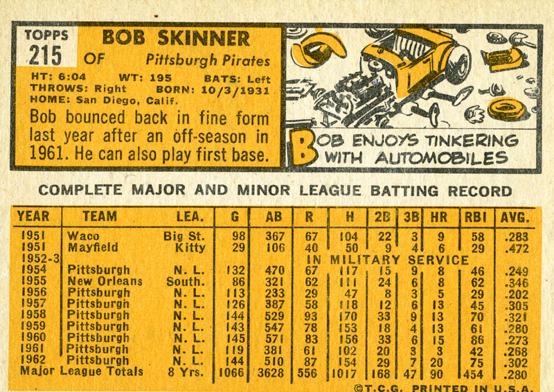 Image 3 for Bob Skinner - Trading/Sports Card Signed - HFSID 21672