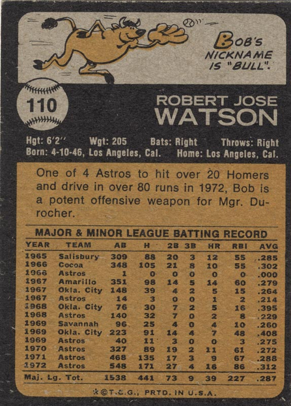 Image 3 for Bob 'Bull' Watson - Trading/Sports Card Signed - HFSID 21778