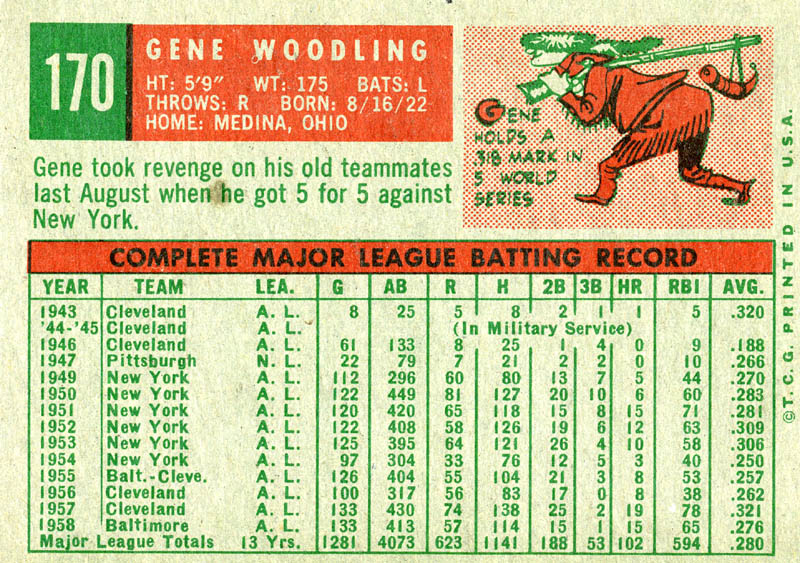 Image 3 for Gene Woodling - Trading/Sports Card Signed - HFSID 21925