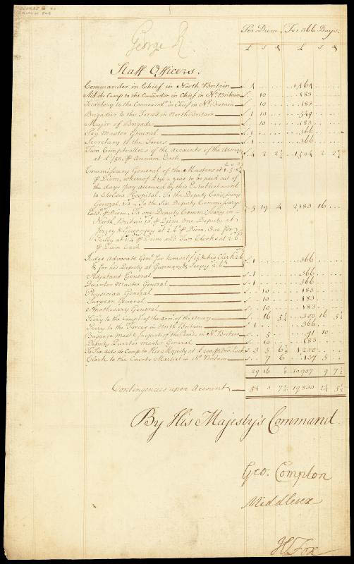 Image 1 for King George II (Great Britain) - Document Signed co-signed by: George Compton, Henry '1st Baron Holland' Fox - HFSID 256981