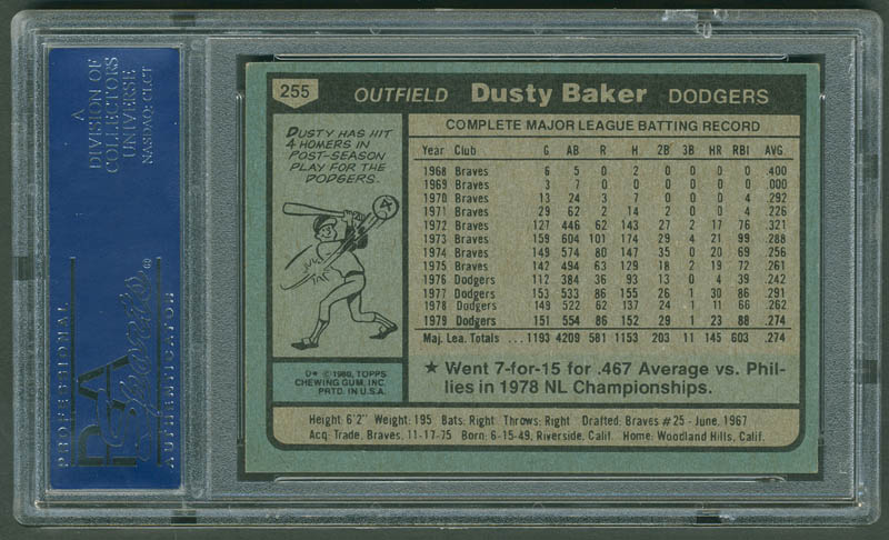 Image 3 for Dusty Baker - Trading/Sports Card Signed - HFSID 291334