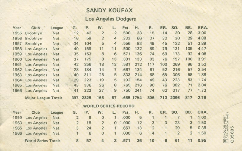 Image 3 for Sandy Koufax - Trading/Sports Card Signed - HFSID 292400