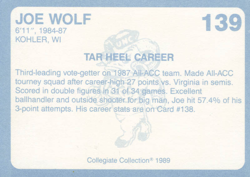 Image 3 for Joe Wolf - Trading/Sports Card Signed - HFSID 298606