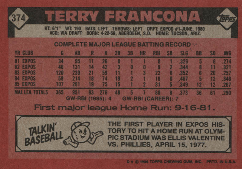 Image 3 for Terry Francona - Trading/Sports Card Signed - HFSID 325674