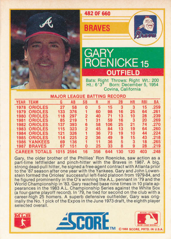 Gary Roenicke Tradingsports Card Signed Historyforsale Item 325800