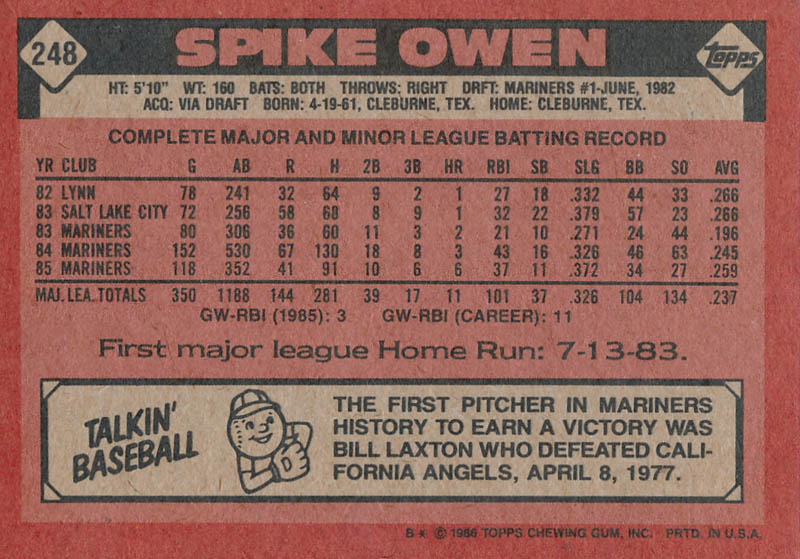 Image 3 for Spike Owen - Trading/Sports Card Signed - HFSID 326124