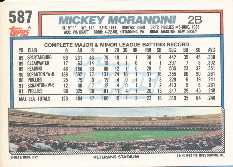 Image 3 for Mickey Morandini - Trading/Sports Card Signed - HFSID 326308