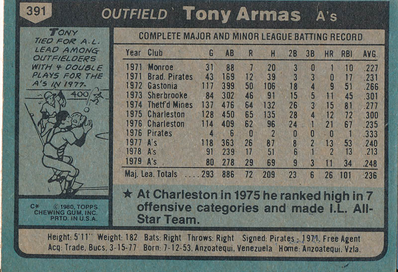 Image 3 for Tony Armas - Trading/Sports Card Signed - HFSID 327491
