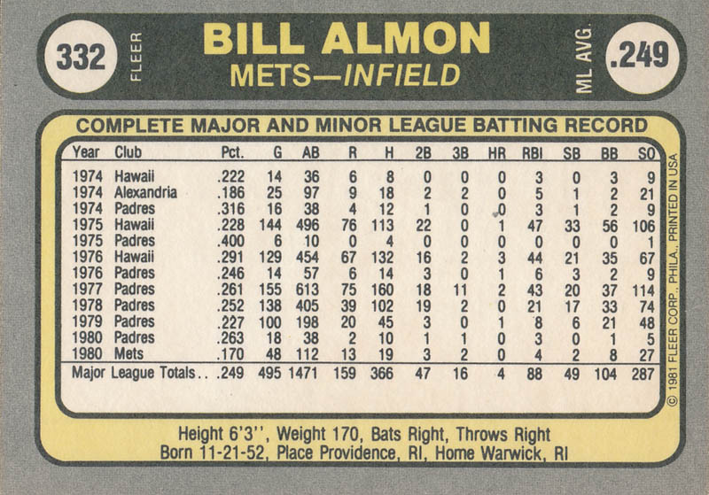 Image 3 for Bill Almon - Trading/Sports Card Signed - HFSID 327548