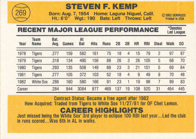 Image 3 for Steve Kemp - Trading/Sports Card Signed - HFSID 327810