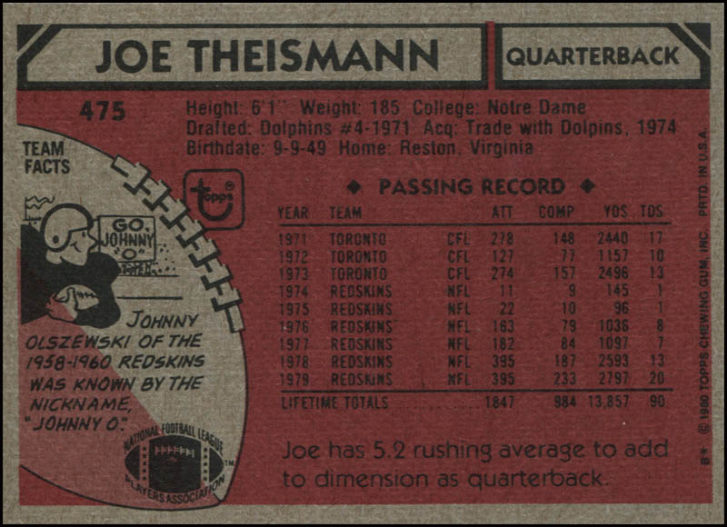 Image 3 for Joe Theismann - Trading/Sports Card Signed - HFSID 345310