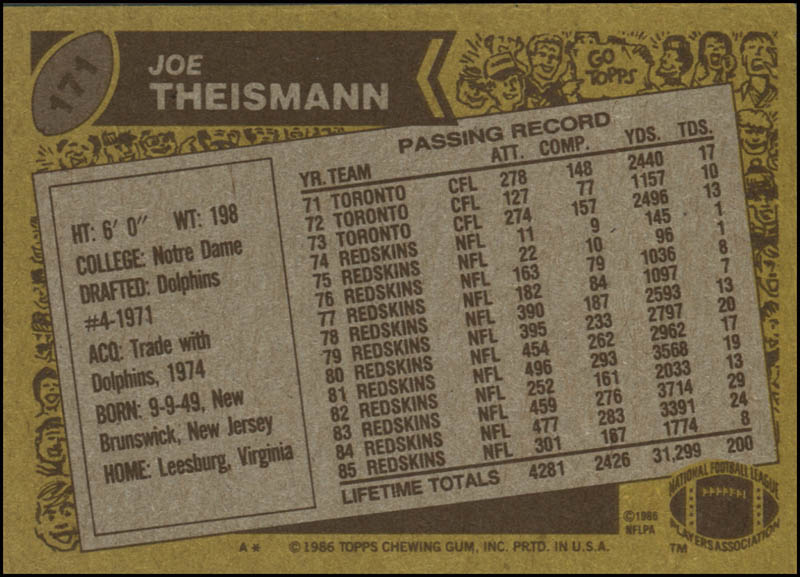 Image 3 for Joe Theismann - Trading/Sports Card Signed - HFSID 345331