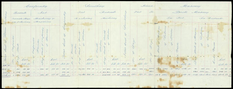 Image 4 for General Robert E. Lee - Manuscript Document Signed 10/24/1843 - HFSID 44096