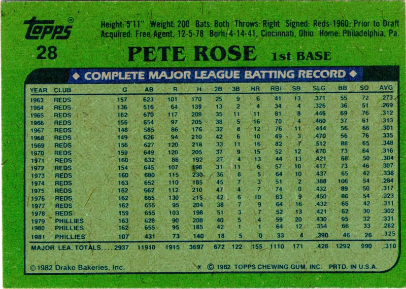 Image 3 for Pete Rose - Trading/Sports Card Signed - HFSID 47105