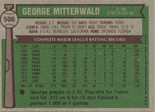 GEORGE MITTERWALD - TRADING/SPORTS CARD SIGNED