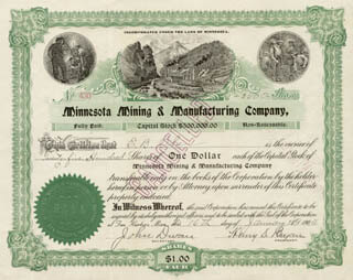 HENRY S. BRYAN - STOCK CERTIFICATE SIGNED 01/16/1904 CO-SIGNED BY: JOHN DWAN, EDGAR B. OBER